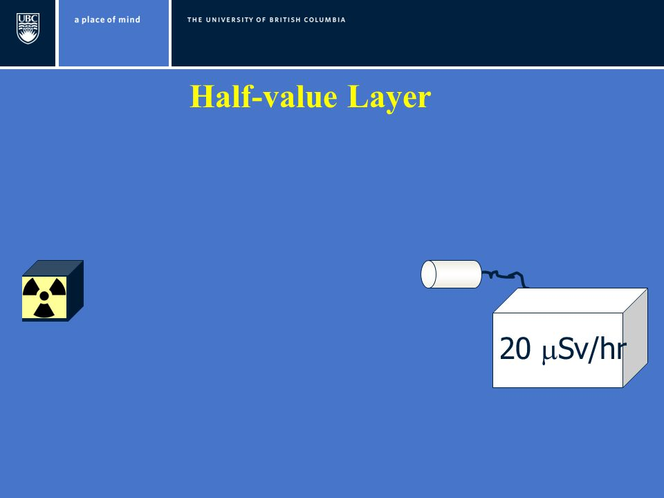 Half-value Layer 20 Sv/hr