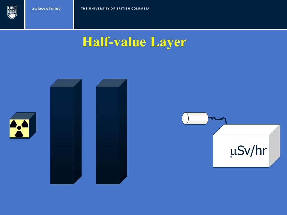 Half-value Layer Sv/hr