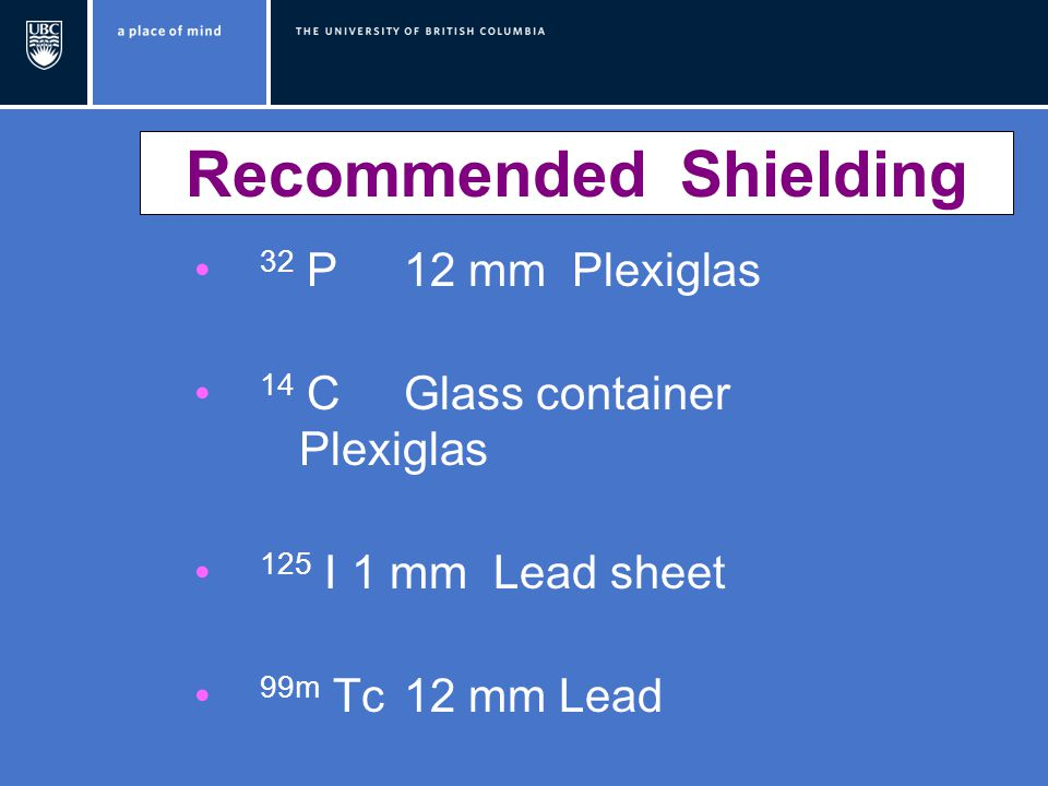 Recommended Shielding