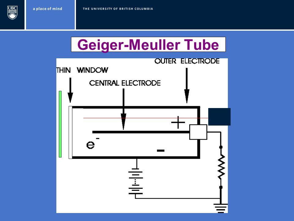 Geiger-Meuller Tube
