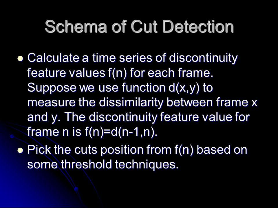 Schema of Cut Detection