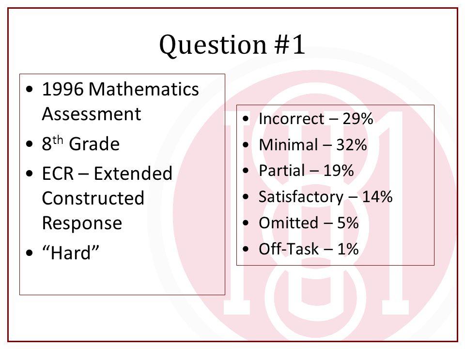 Question #1 1996 Mathematics Assessment 8th Grade