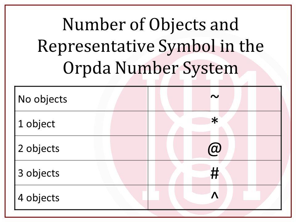 Number of Objects and Representative Symbol in the Orpda Number System