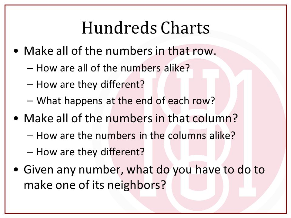 Hundreds Charts Make all of the numbers in that row.