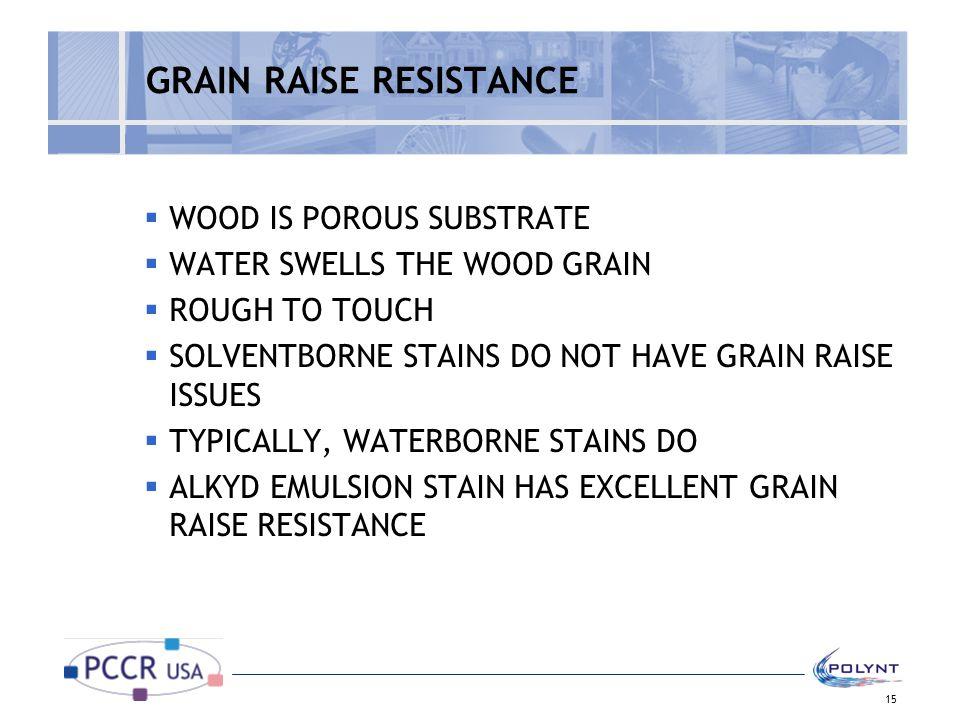 GRAIN RAISE RESISTANCE