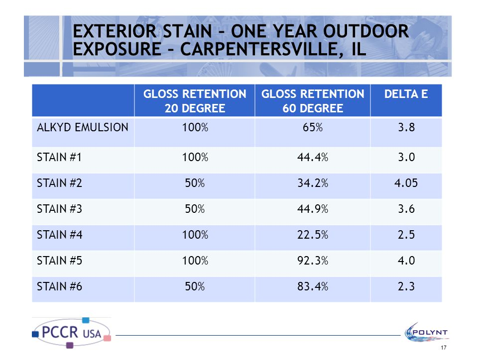 EXTERIOR STAIN – ONE YEAR OUTDOOR EXPOSURE – CARPENTERSVILLE, IL