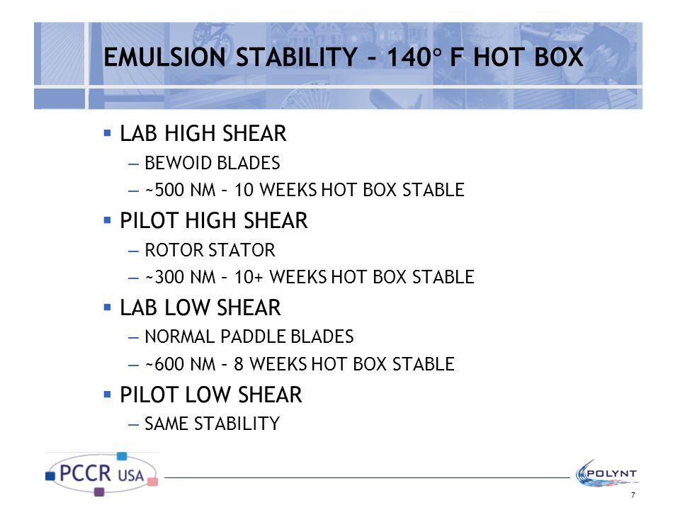 EMULSION STABILITY – 140 F HOT BOX