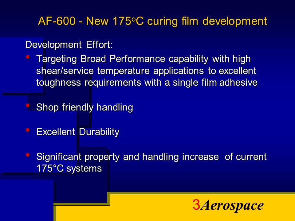 AF-600 - New 175oC curing film development