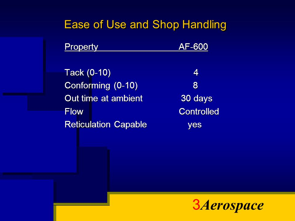 Ease of Use and Shop Handling