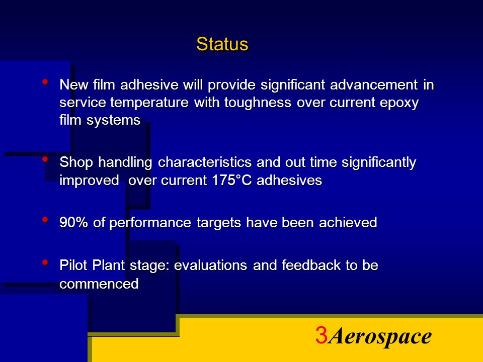 Status New film adhesive will provide significant advancement in service temperature with toughness over current epoxy film systems.