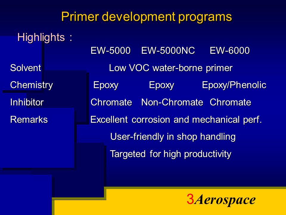 Primer development programs