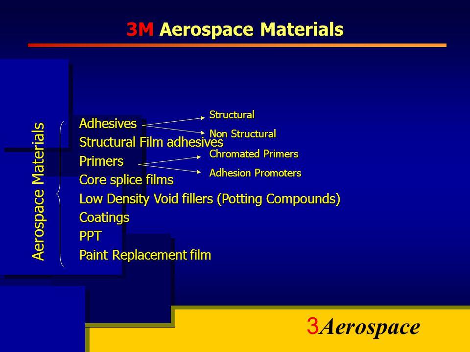 3M Aerospace Materials Aerospace Materials Adhesives