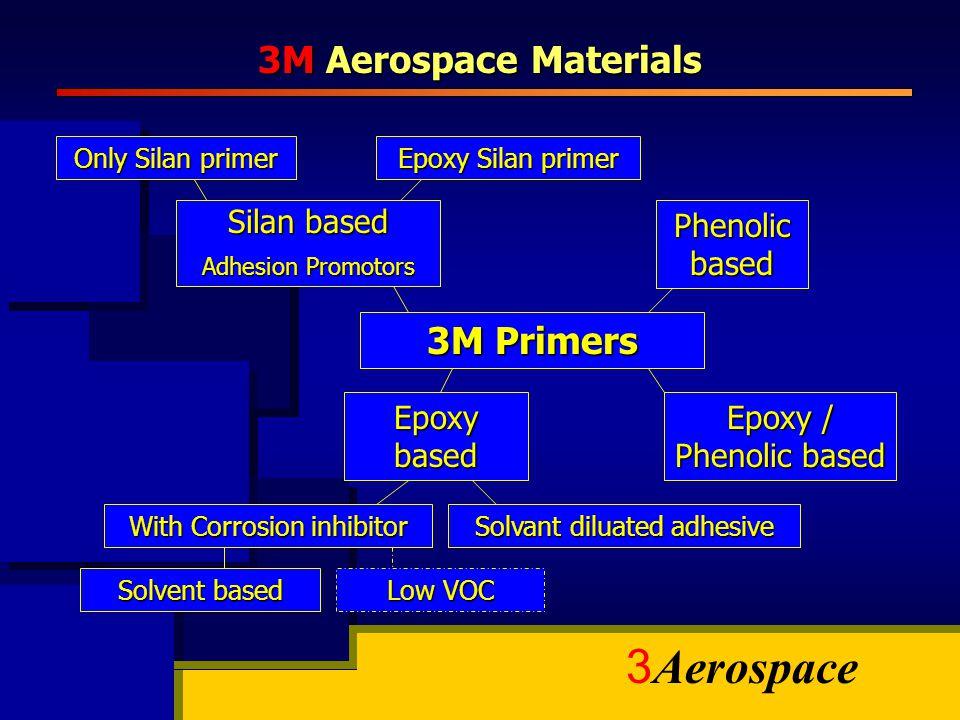 3M Aerospace Materials 3M Primers