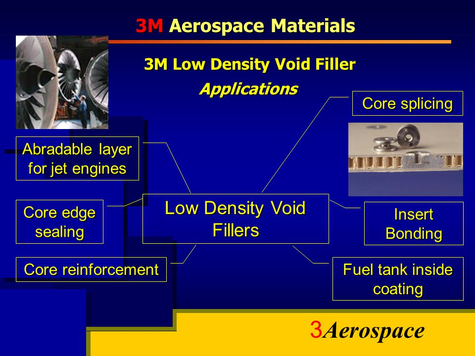 3M Low Density Void Filler