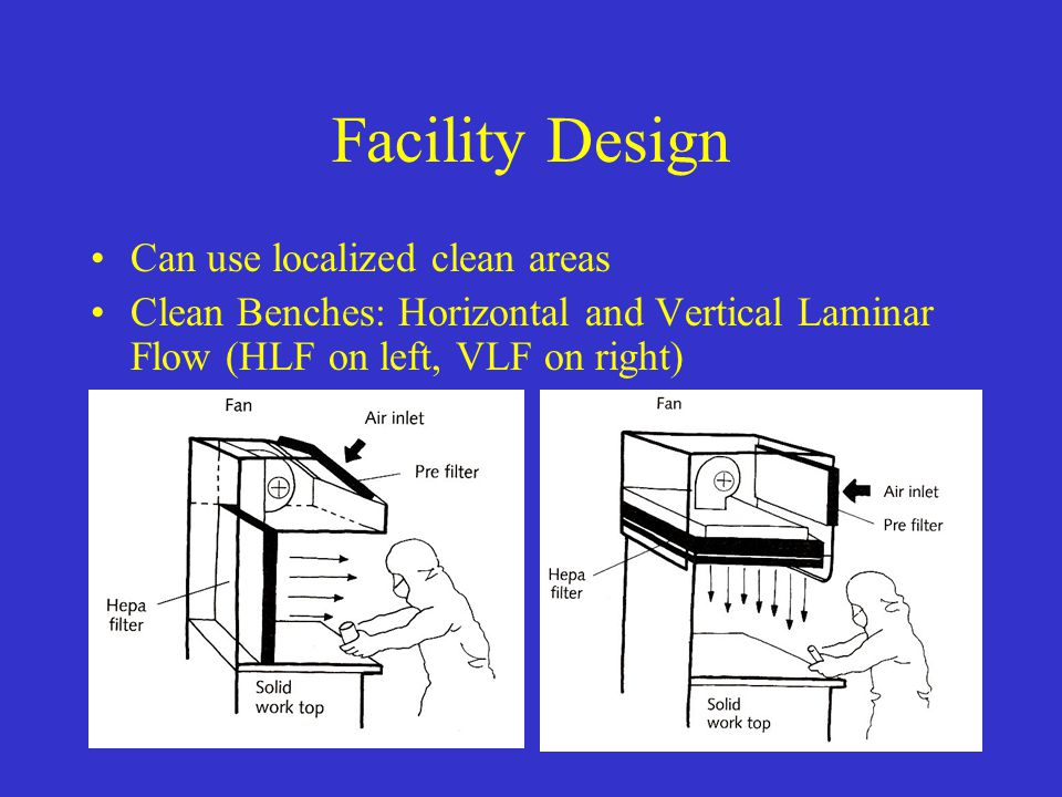 Facility Design Can use localized clean areas