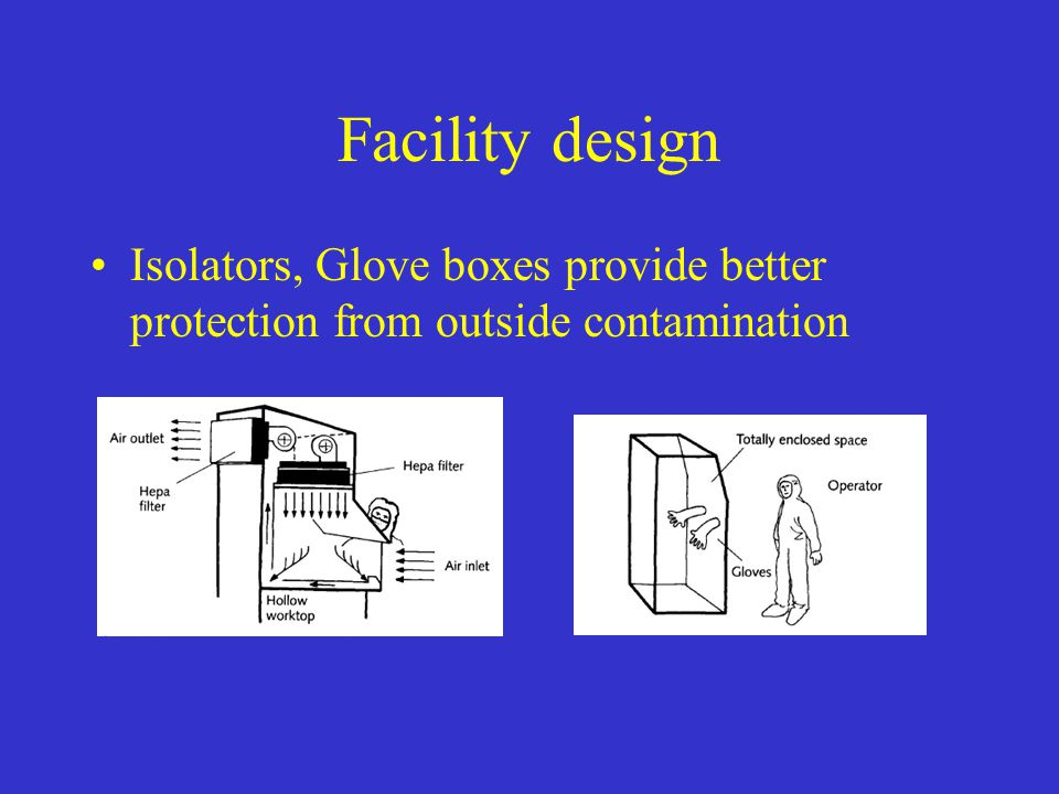 Facility design Isolators, Glove boxes provide better protection from outside contamination