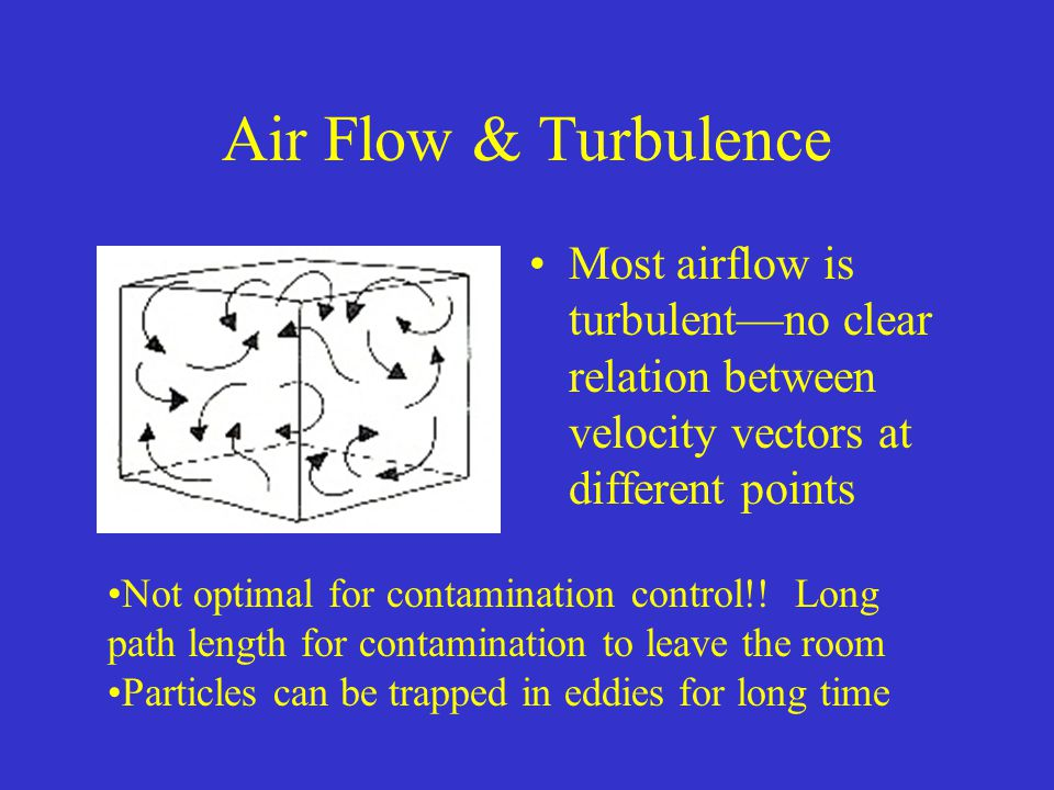 Air Flow & Turbulence Most airflow is turbulent—no clear relation between velocity vectors at different points.