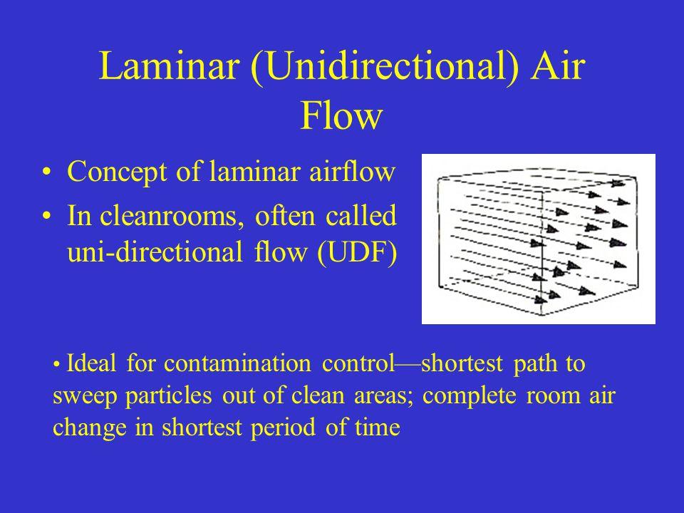 Laminar (Unidirectional) Air Flow