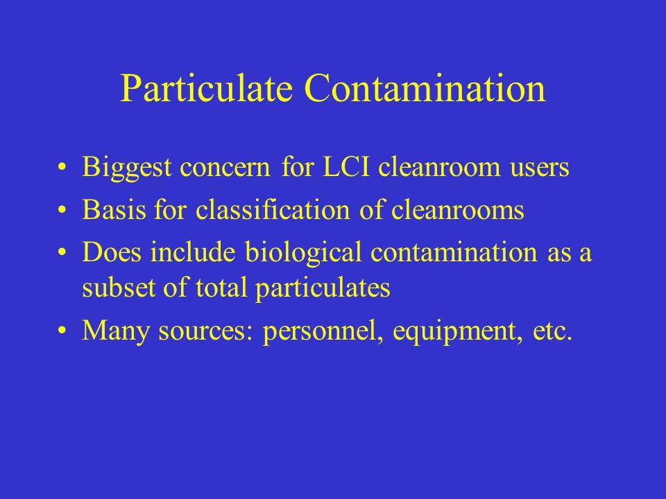Particulate Contamination