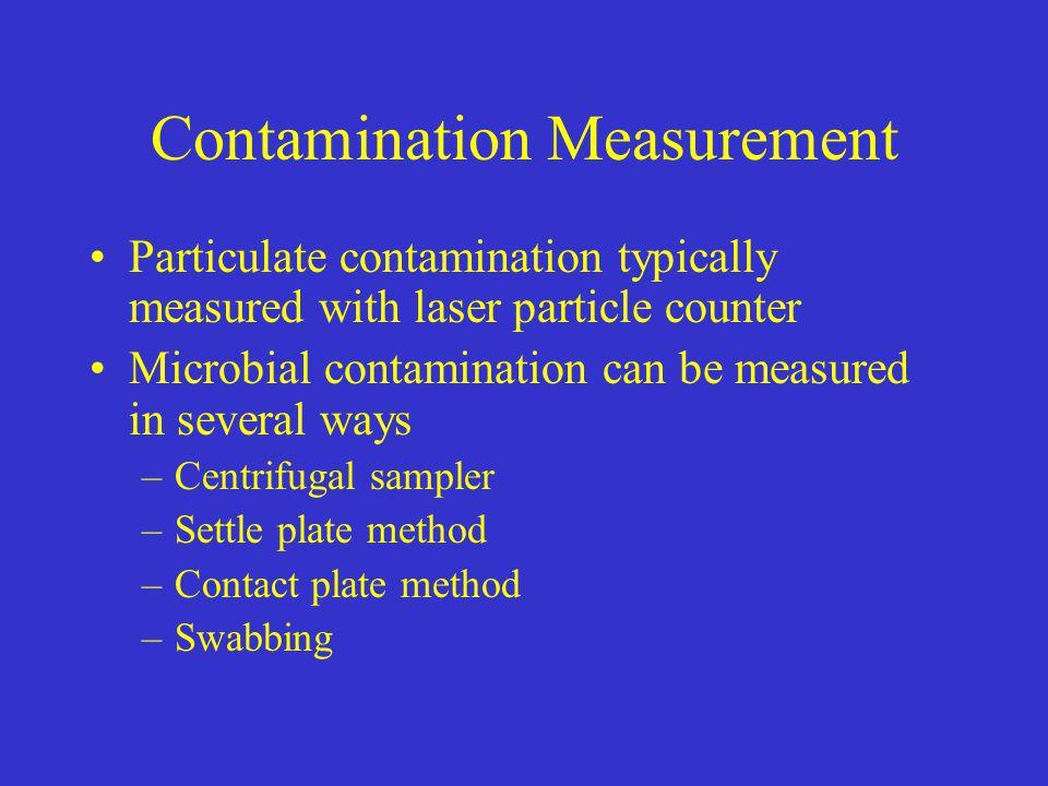 Contamination Measurement