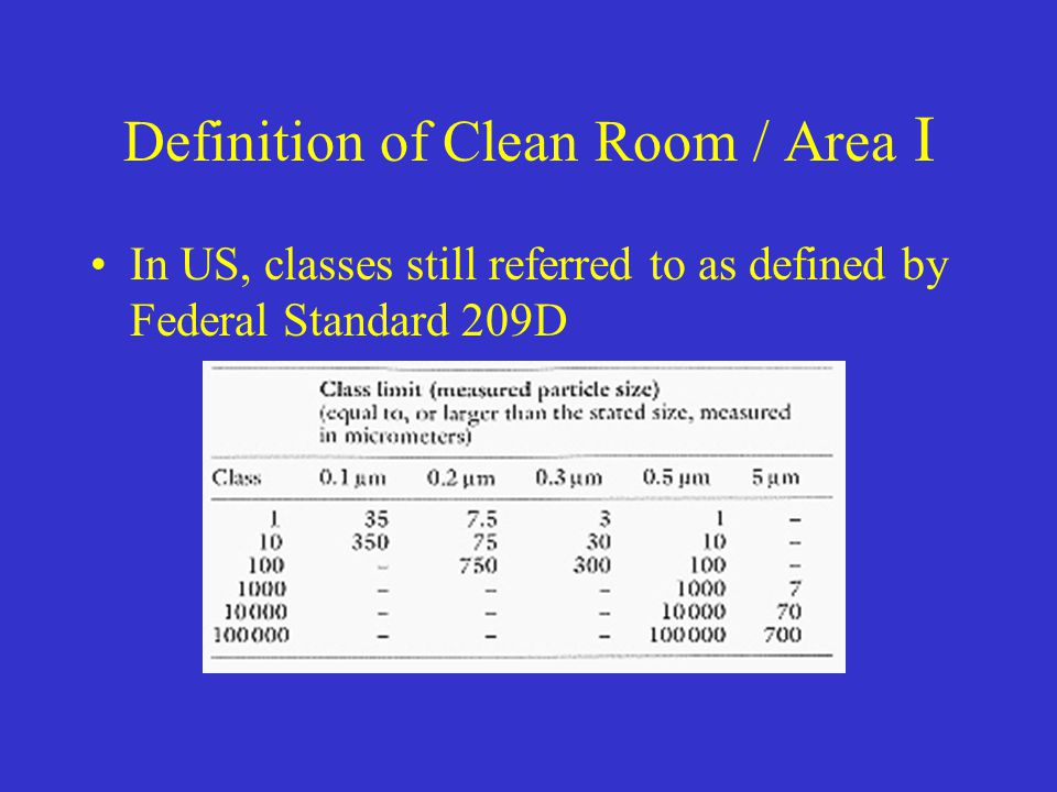 Definition of Clean Room / Area I