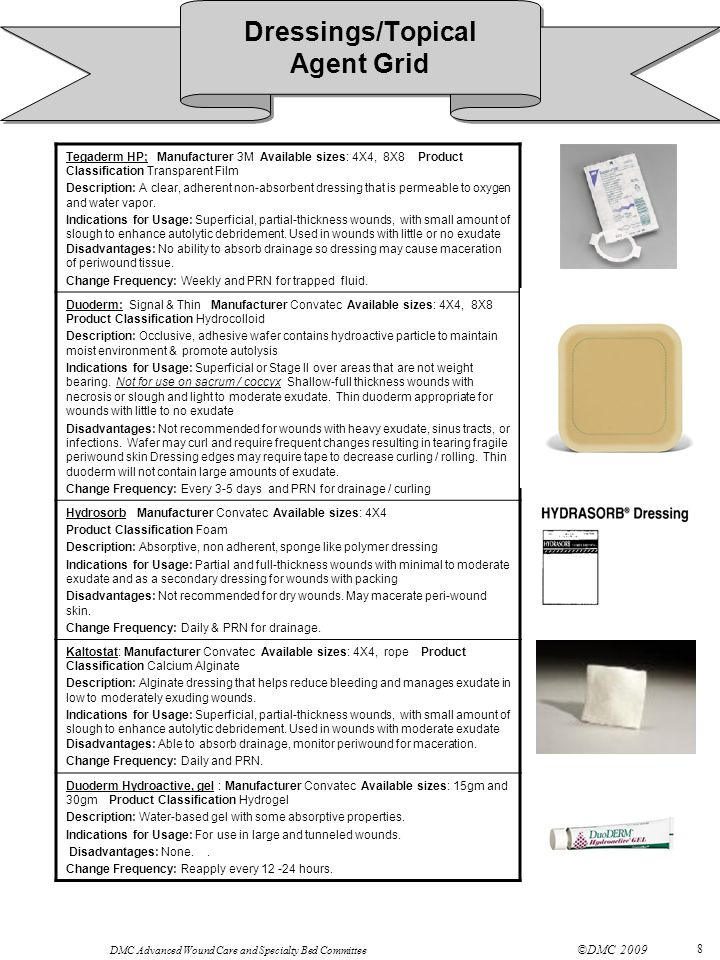Dressings/Topical Agent Grid