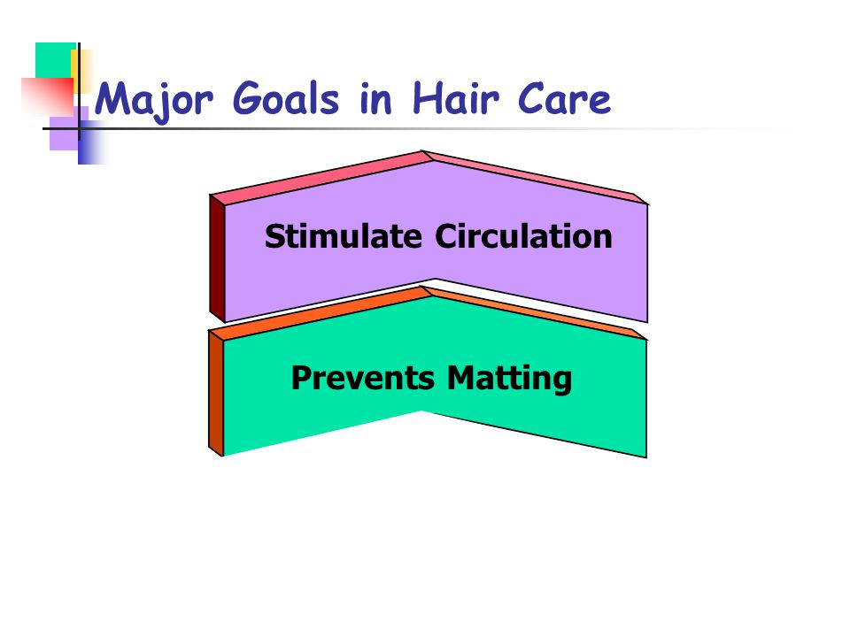 Major Goals in Hair Care