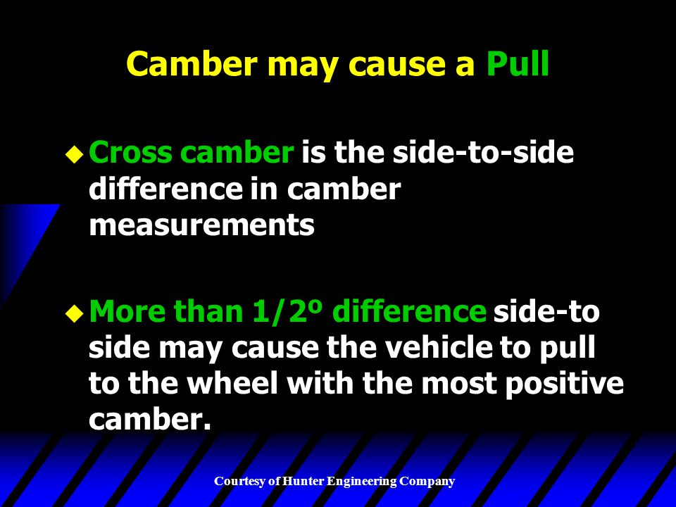Camber may cause a Pull Cross camber is the side-to-side difference in camber measurements.