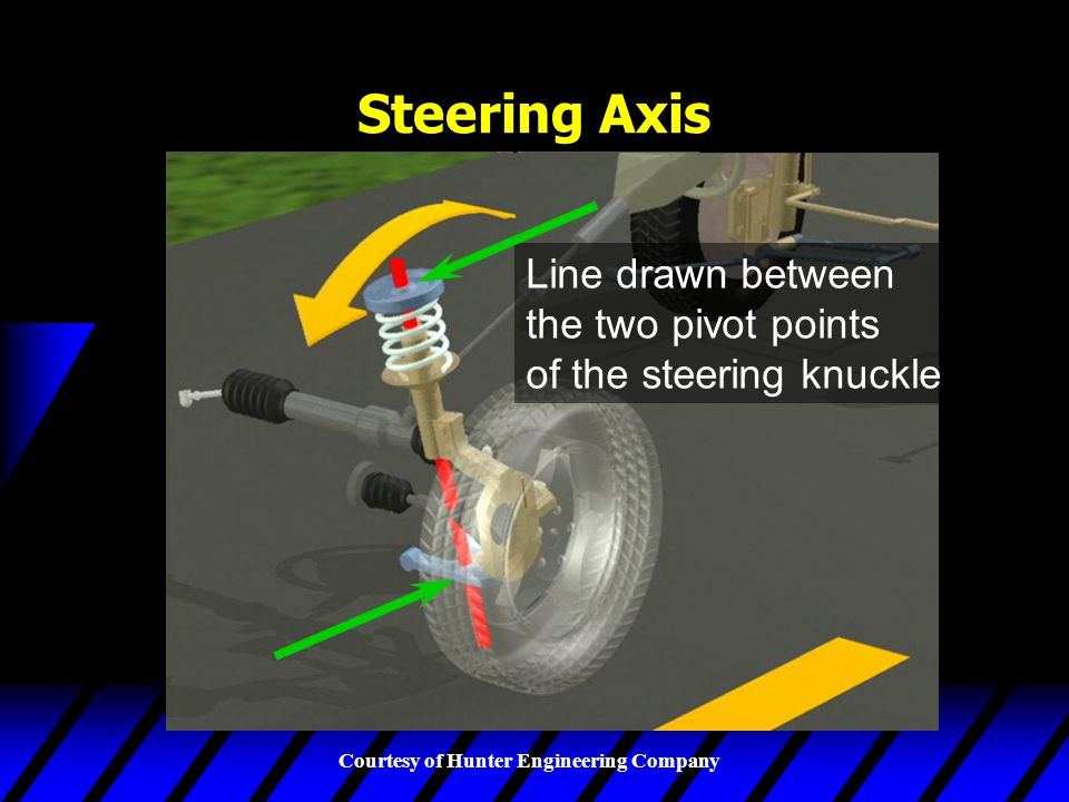 Steering Axis Line drawn between the two pivot points