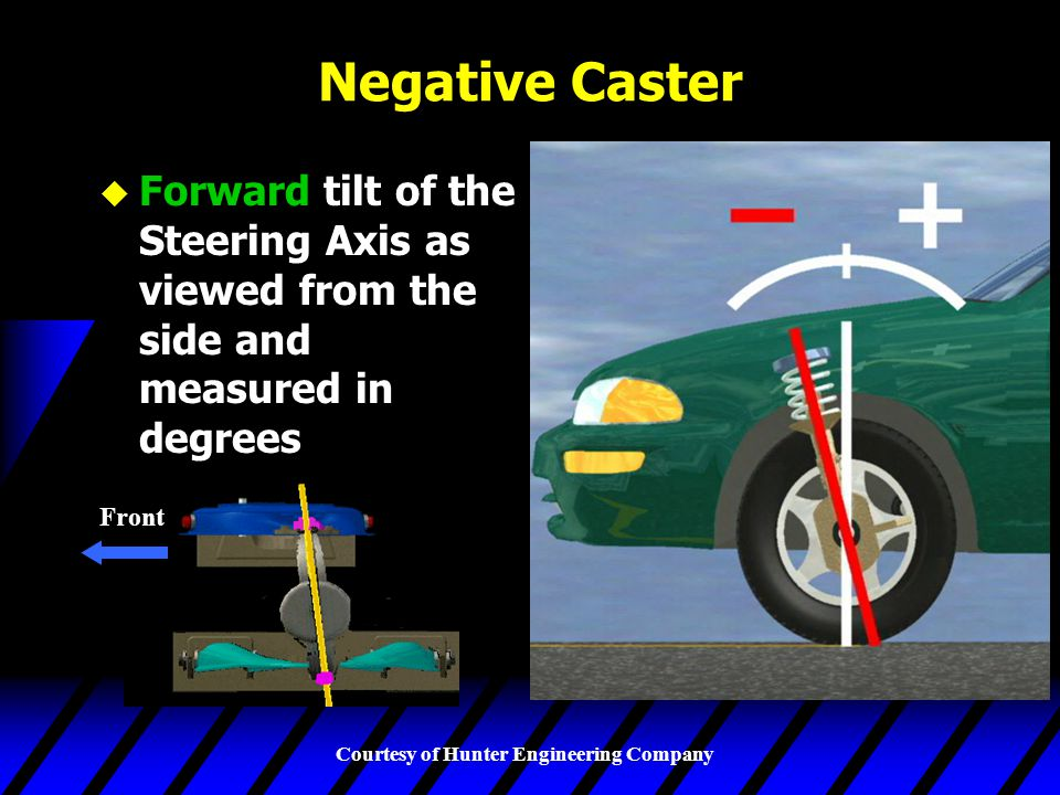 Negative Caster Forward tilt of the Steering Axis as viewed from the side and measured in degrees.