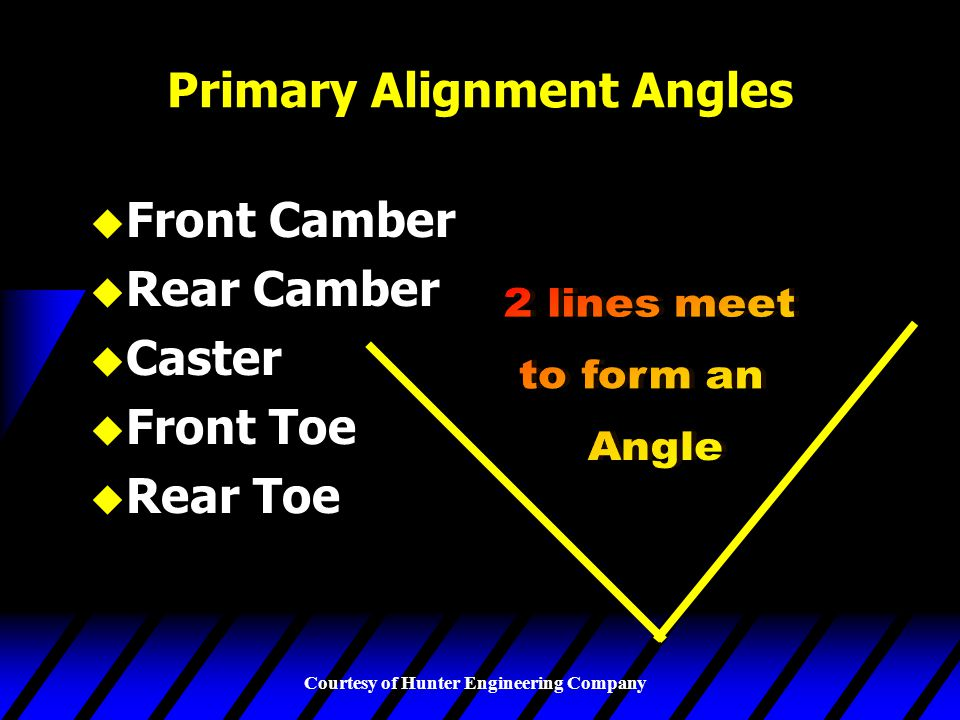 Primary Alignment Angles