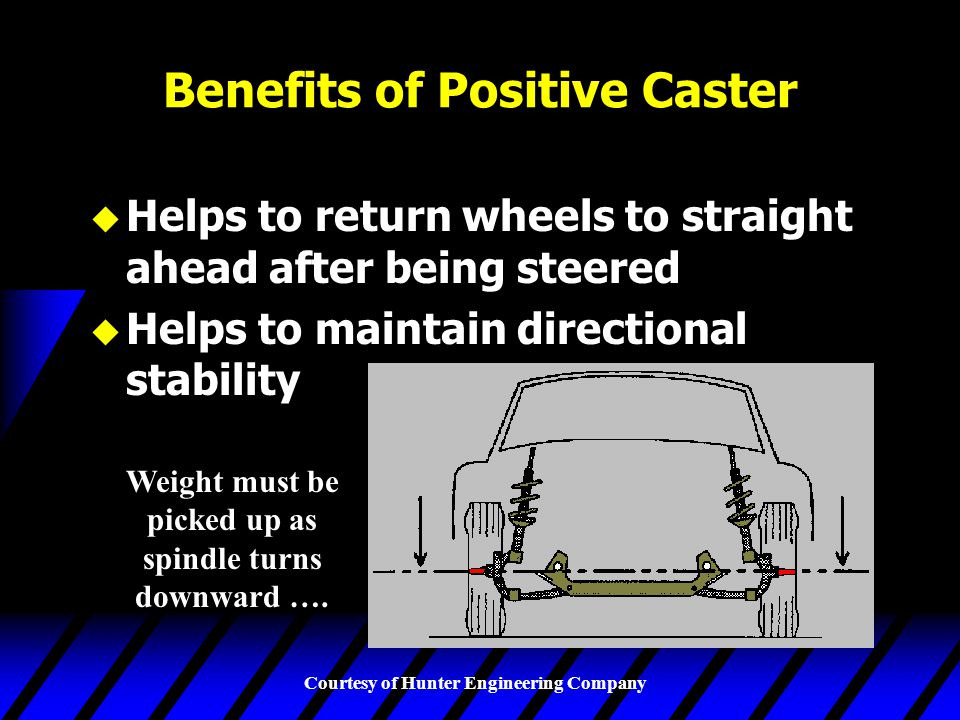 Benefits of Positive Caster