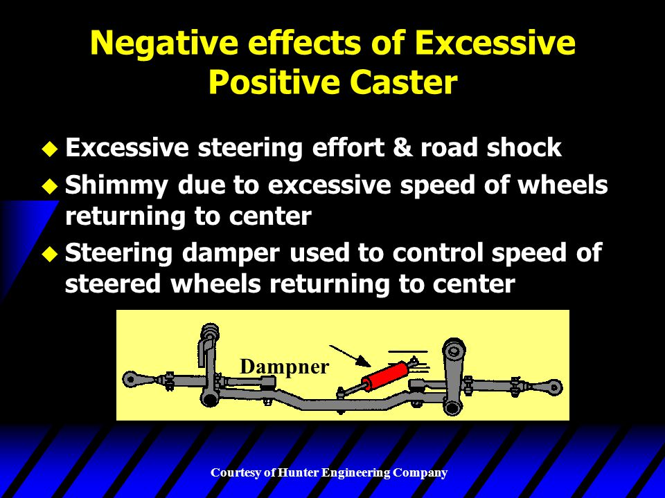 Negative effects of Excessive Positive Caster