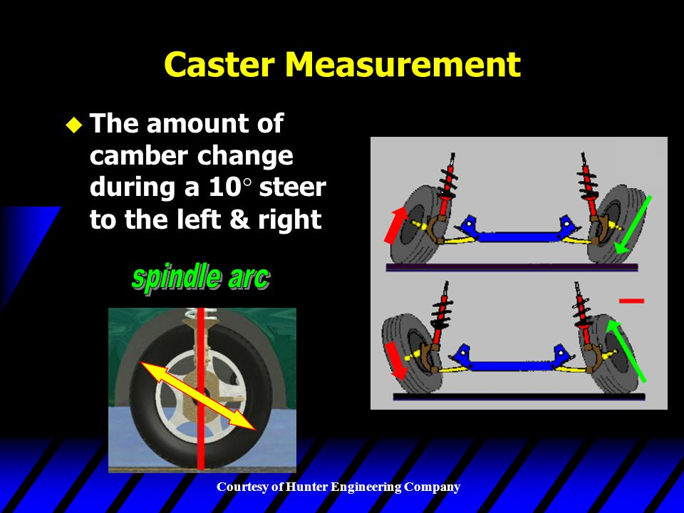 Caster Measurement The amount of camber change during a 10° steer to the left & right spindle arc