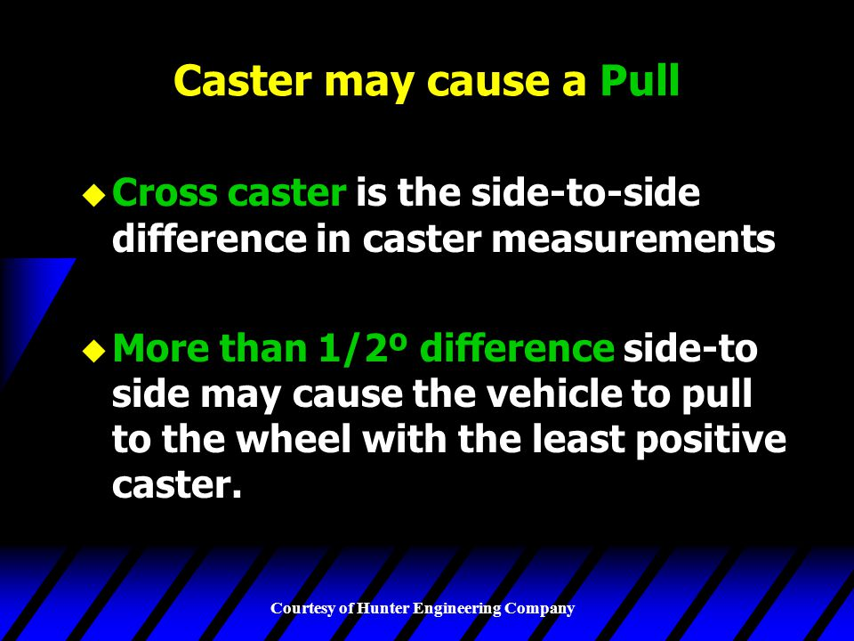 Caster may cause a Pull Cross caster is the side-to-side difference in caster measurements.