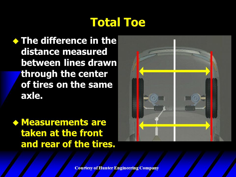 Total Toe The difference in the distance measured between lines drawn through the center of tires on the same axle.