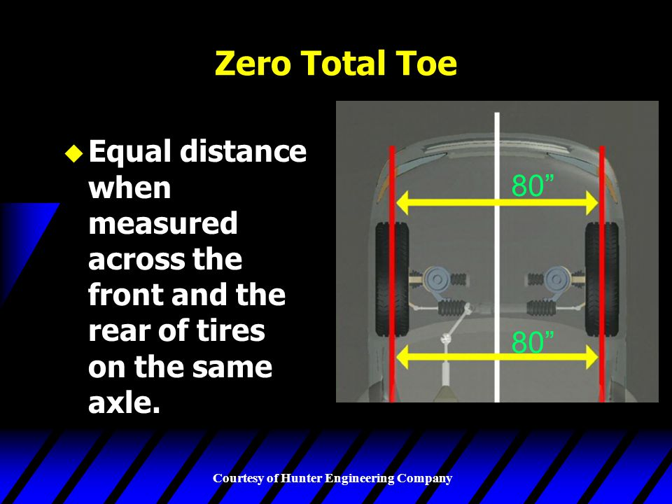 Zero Total Toe 80 Equal distance when measured across the front and the rear of tires on the same axle.