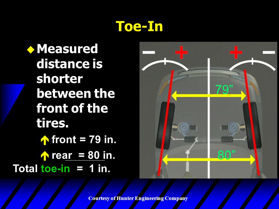 Toe-In Measured distance is shorter between the front of the tires.