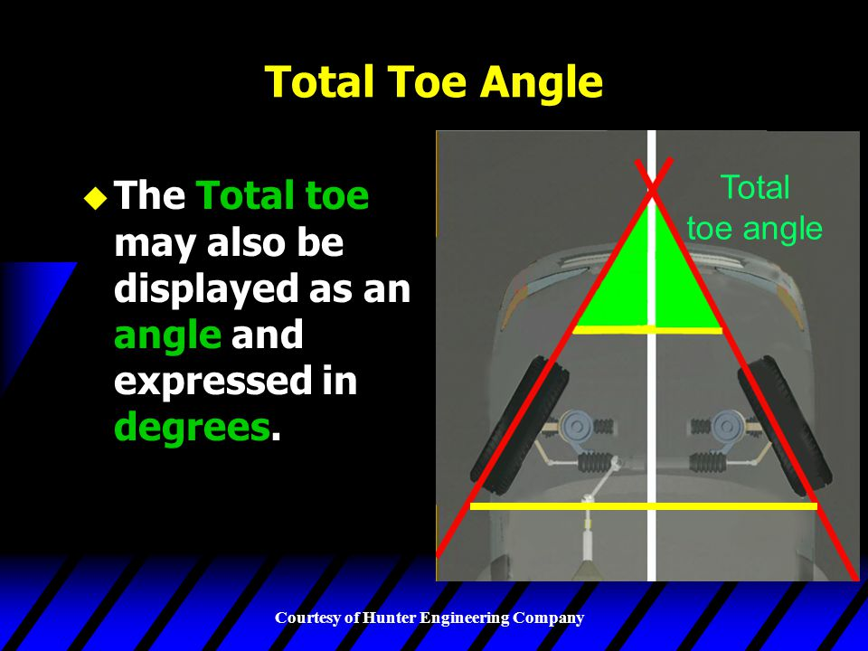Total Toe Angle The Total toe may also be displayed as an angle and expressed in degrees.