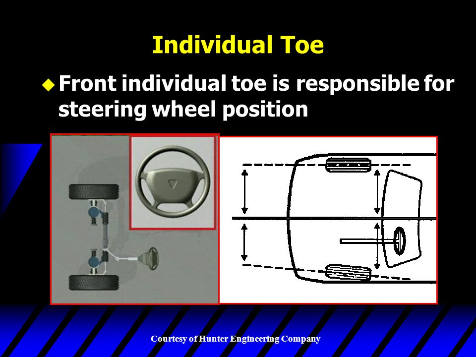 Individual Toe Front individual toe is responsible for steering wheel position