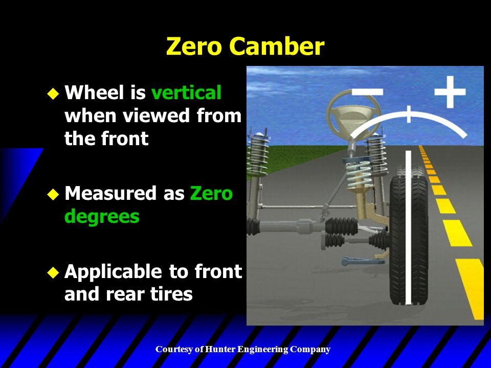 Zero Camber Wheel is vertical when viewed from the front