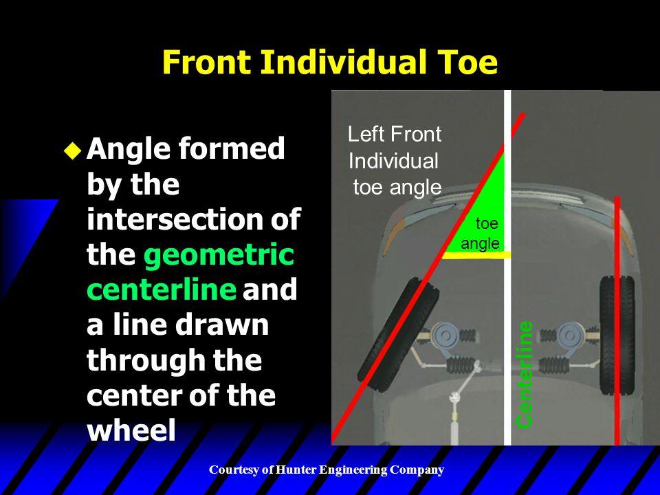 Front Individual Toe Left Front. Individual. toe angle. Centerline. toe. angle.