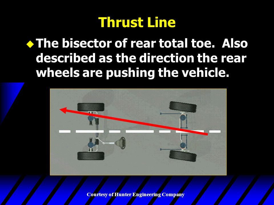 Thrust Line The bisector of rear total toe.