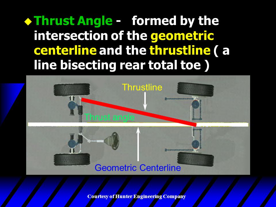 Thrust Angle - formed by the intersection of the geometric centerline and the thrustline ( a line bisecting rear total toe )