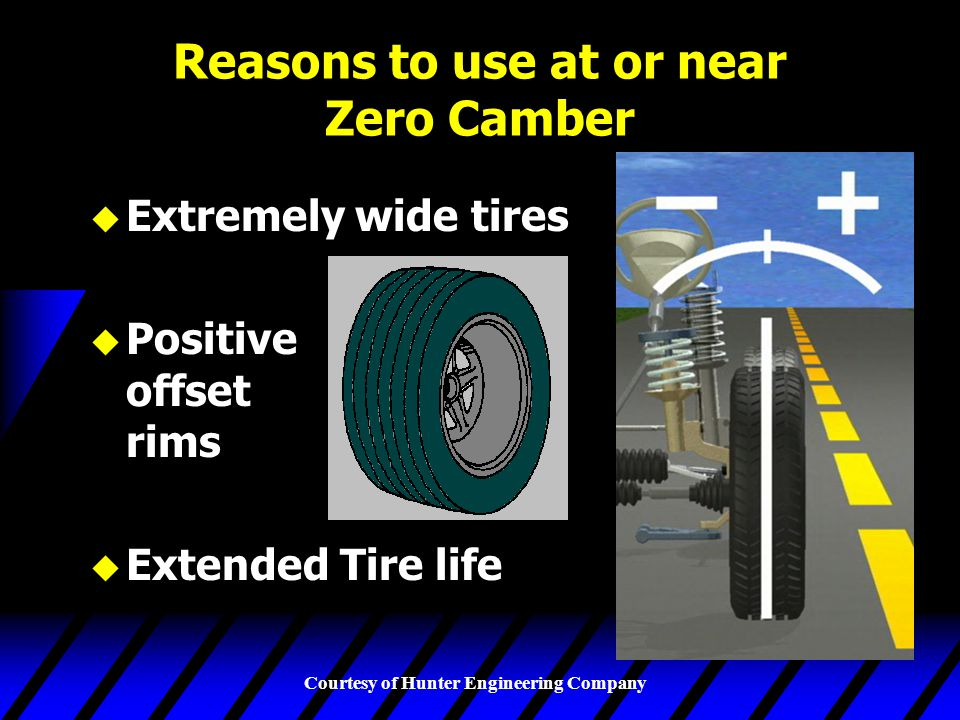 Reasons to use at or near Zero Camber