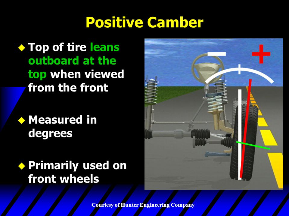 Positive Camber Top of tire leans outboard at the top when viewed from the front. Measured in degrees.