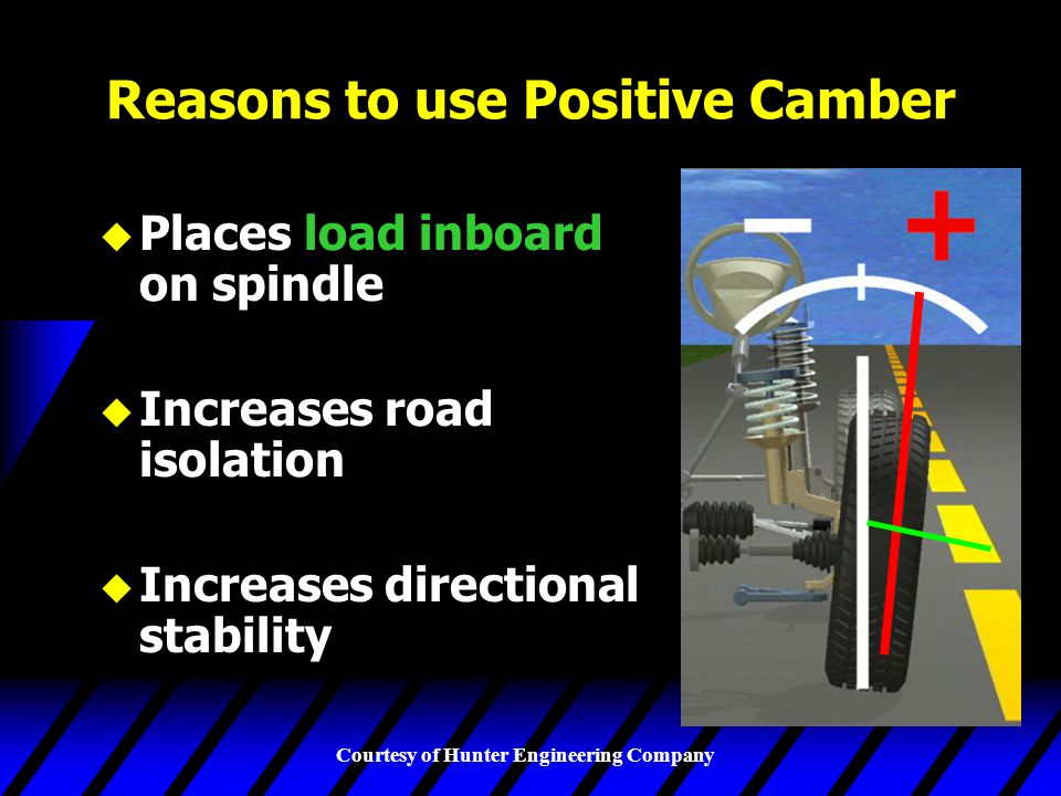 Reasons to use Positive Camber