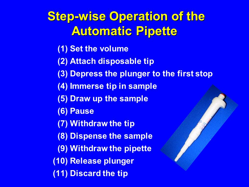 Step-wise Operation of the Automatic Pipette