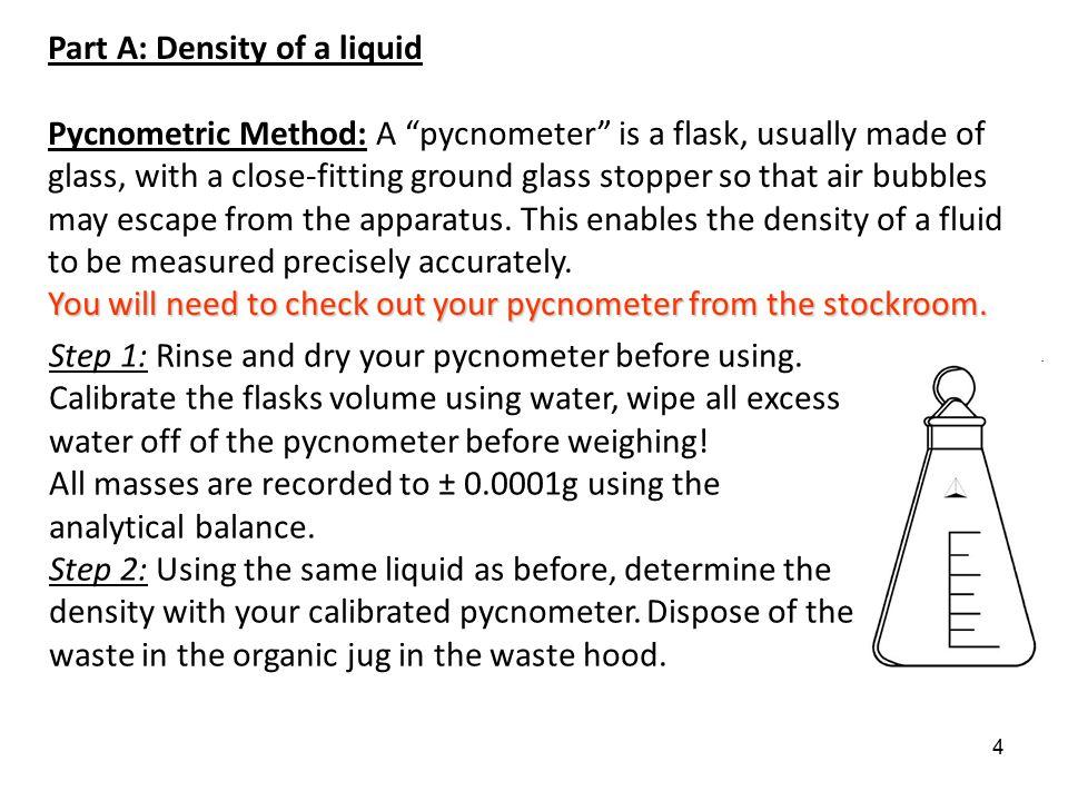 Part A: Density of a liquid