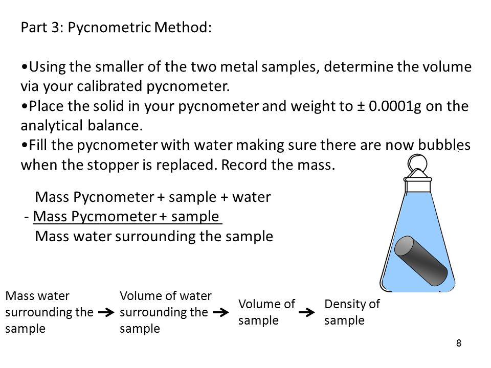 Part 3: Pycnometric Method: